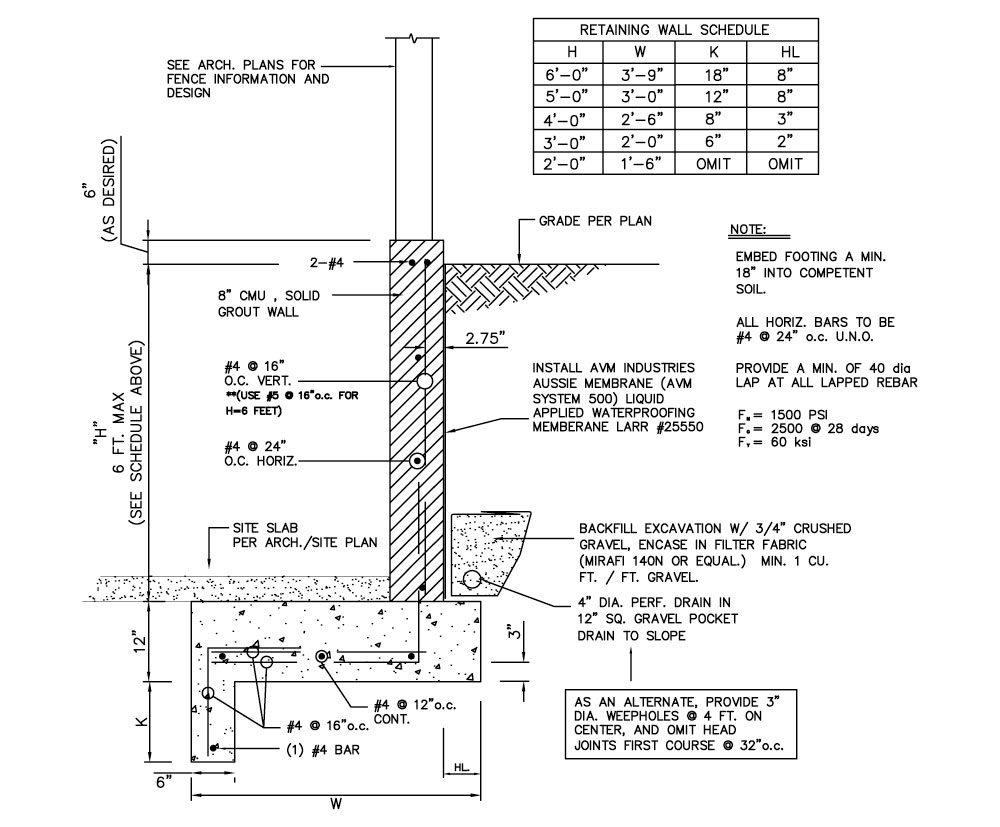 Drawing list of Architectural Structural Civil MEP